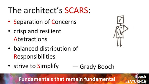 the architect's SCARS