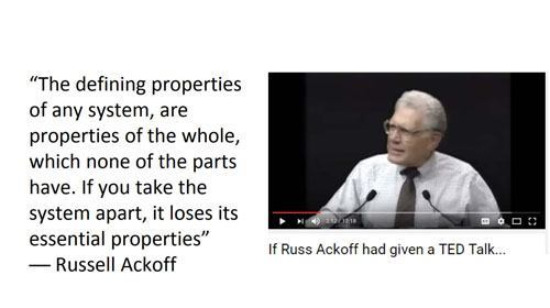 Russ Ackoff on systems