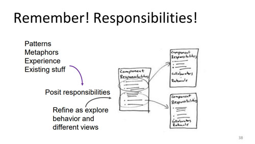 Remember to update responsibilities