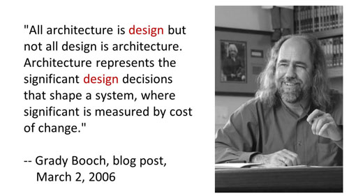 Architecture is design