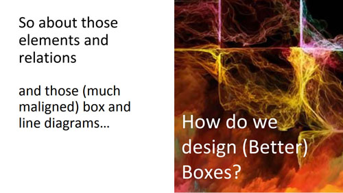 How do we design better boxes?